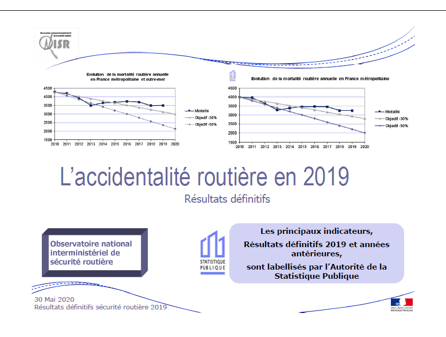 couverture accidentalite routiere 2019